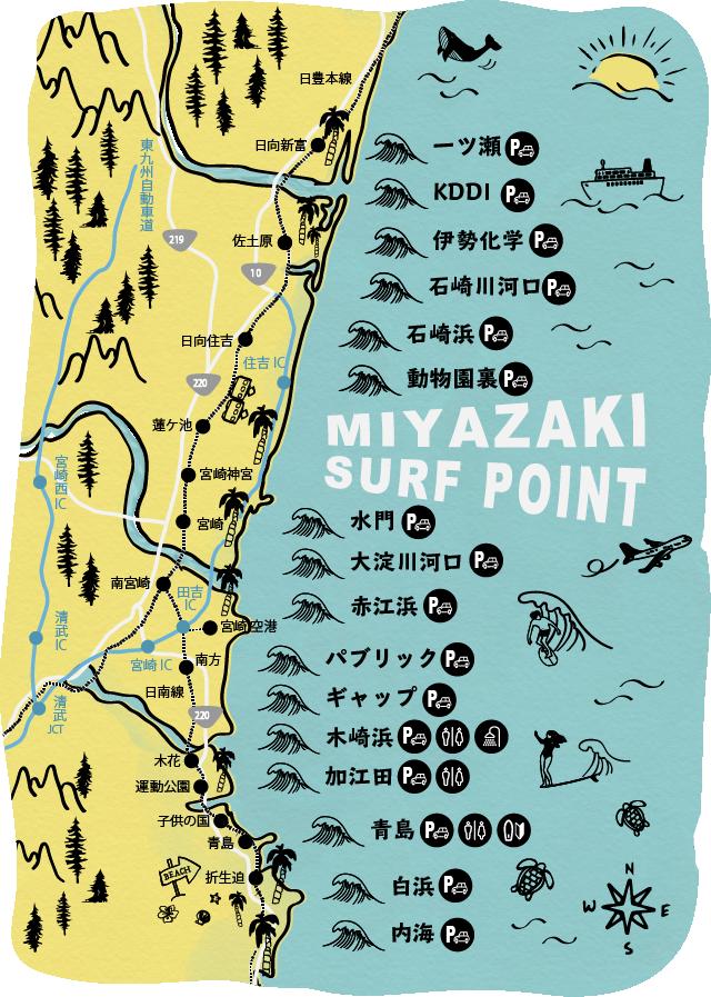 surf point!